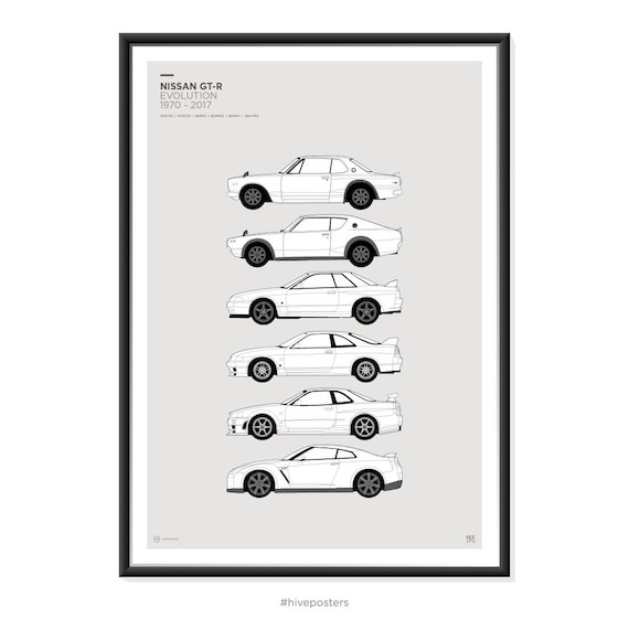 Nissan Skyline All Generations: Nissan Skyline GT-R Generations Poster