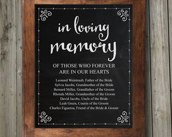 "Printable Chalkboard Editable In Loving Memory Memorial Wedding or Event Sign, 2 sizes: 8""x10"" and 11""x14"", Editable PDF, Instant Download"