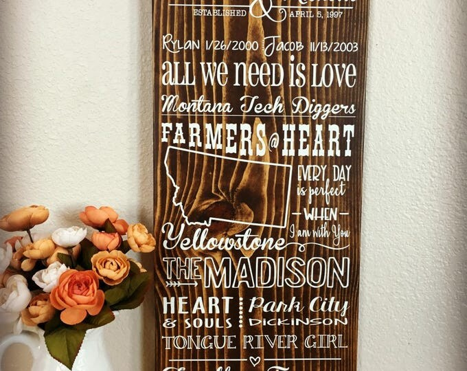 20 Year Anniversary Gift, Wood Anniversary, Family Anniversary Sign, Gift for Her