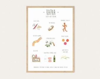 Tips For Balancing Kapha, A3 & A4 Dosha, Ayurveda, Poster