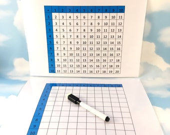 Addition table grid to 10, addition square, Numeracy, Teaching resource, KS1, key stage 1, Wipe clean, Dry wipe pen, Maths aid