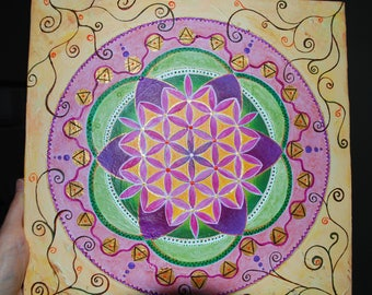 Mandala for Properity and Play, Mayan influence