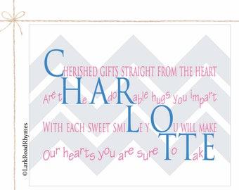 Baby Name Room Decor For Girls Baby Girl Custom Little Girl Art Prints For Nursery Decor For Girls Room Personalized Poem 8x10 Charlotte