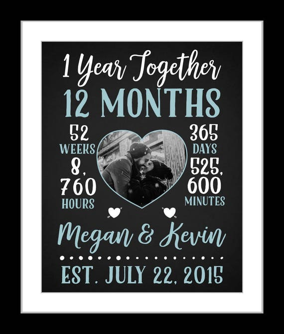 1 boyfriend anniversary gift boyfriend one year anniversary for Best friend anniversary gift ideas