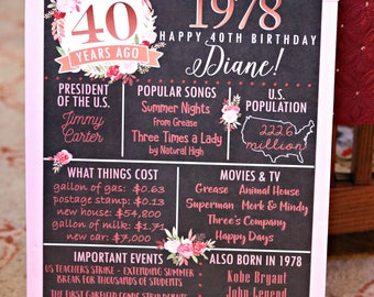 PRINTED 40th birthday poster, Back in 1978, What Happened in 1978, 40th Birthday Decorations, Pink, Copper, 40th Party Decor, Vintage 1978