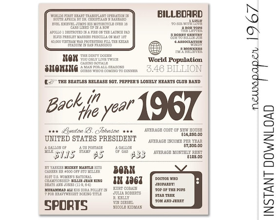 1967 Birthday Poster INSTANT DOWNLOAD
