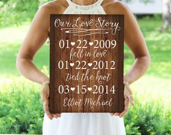 Our Love Story, Custom Date Sign, Important Dates Sign, Personalized Our Love Story Sign, Love Story Date Sign