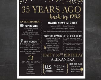 35th Birthday Poster - 1982 Poster- Back in 1982 - Customized with Name - Printable File
