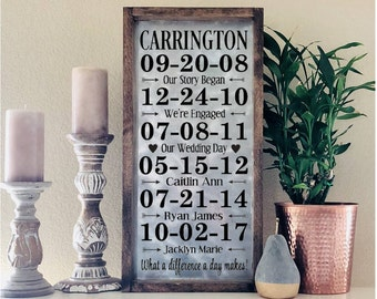 Important Dates Sign, Special Dates Sign, What A Difference A Day Makes Sign, Farmhouse Decor, Family Dates, Family Sign, Anniversary Gift