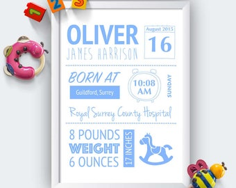 Personalised Baby Born Print