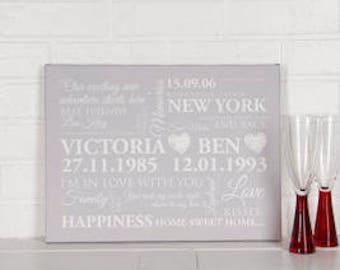 Personalised Memory Canvas