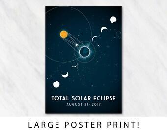 Solar Eclipse 2017 Memorabilia - POSTER Print - Eclipse Stages - Eclipse Diagram - Total Solar Eclipse - Moon Sun Space Illustration