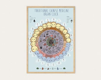 TCM Organ Clock, A3 & A4, Poster, Traditional Chinese, Alternative, Preventative, Medicine, Holistic, Wellness