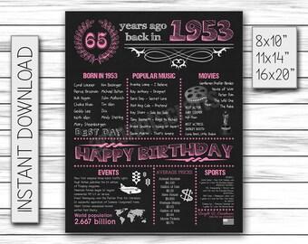 65th Birthday Poster, 1953, Chalkboard Poster, Chalkboard Sign, Pink, Milestone Sign, Birthday Sign, Birthday Chalkboard, DIGITAL FILE