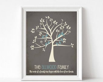 ADOPTION Gift Print - Personalized Family Tree for Adopted Child - Custom Gift for Adoptive Mom and Dad - Many Sizes, Colors