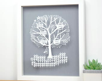 Personalized Family Tree Gift, gift for mom, gift for mum, gift for family, gift for mum and dad, fathers day gift, mothers day gift,
