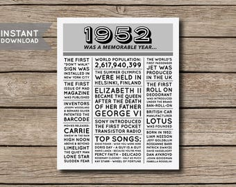 INSTANT DOWNLOAD - 65th Birthday Poster, 1952 Poster, 1952 Facts, 1952 Trivia, Newspaper Style Poster, 65th Birthday Print - Digital File