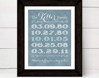 Personalized tenth anniversary gift for wife, wall art print, What a difference a day makes