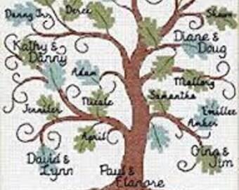 Family tree, needlepoint, ancestry, family tree chart, genealogy chart, family records, genealogy gift, ancestry chart, ancestory