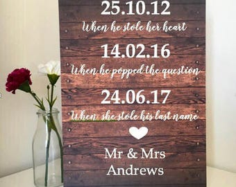 Wedding date welcome sign- wedding sign- welcome sign wedding - personalized