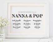 Greatest Blessings Grandparent Gift from Grandchildren / Nana Nan Grandma Nanny Keepsake Birthdates & Names / My Greatest Blessings Call Me