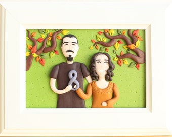 Valentine's Day gift, custom couple portrait, anniversary gift, custom family portrait, polymer clay family picture, custom gift for him