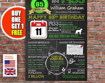 85th birthday gift, 85 years old, personalised 85th present, US and UK versions