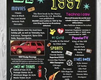 21st Birthday Chalkboard Poster, 1997 Facts INSTANT DOWNLOAD