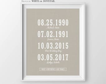 Parents Anniversary Gift Wedding Parents Of The Groom Gift Wedding Gift Personalized Parents Gift Parents Of Bride Gift Custom Dates