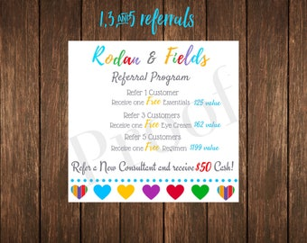 Rodan & Fields Customer Referral Card 1-3-5, Digital Download