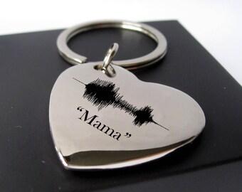 Heart Keychains / Human Heart / Laser cut Heart keychain / Heart / Unisex gift / Unisex keychain / Anatomical Heart / Soundwave Keychain