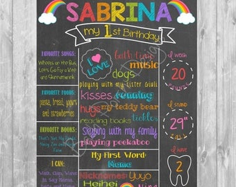 Rainbow/ Unicorn Themed Chalkboard Poster - Digital
