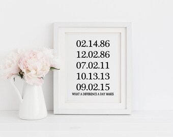 What a Difference a Day Makes - Family Dates Sign - Important Dates Sign - Personalized Family Sign - Dates to Remember - Special Dates Sign