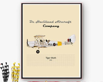 Decorative poster, poster, downloadable airplane Haviland Tiger Moth/Arte Wall Office House. Christmas, Online poster.