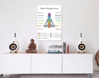 Chakra Wall Art- Good Vibes Decor- Yoga Lotus Pose- Meditation Decor- Digital Print