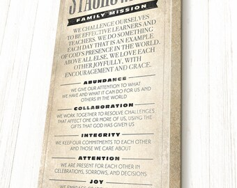 Family Mission Statement, Personalized, Family Rules, Custom Canvas, Family Name Sign, Premium Canvas Gallery Wrap
