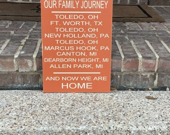 Our Family Journey ~ Moving Sign ~ Now We Are Home ~ Home Sign ~ Military Move ~ Home Is Where The Army Sends You ~ Duty Stations Sign ~ PCS