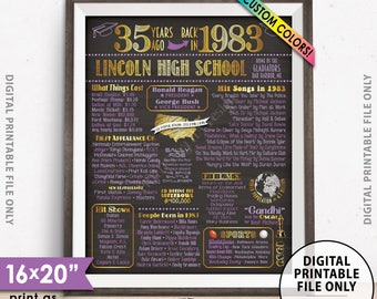"Class of 1983 Reunion 35th Reunion Back in 1983 Flashback 35 Years Ago 35th Reunion Custom Chalkboard Style PRINTABLE 8x10/16x20"" '83 Poster"