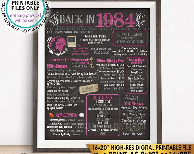 "1984 Flashback Poster, Flashback to 1984 USA History, Birthday Anniversary Reunion Back in 1984, Chalkboard Style PRINTABLE 16x20"" Sign <ID>"