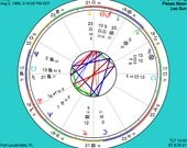 Birth Chart Report - Natal Report - Astrology Report - Natal Chart - Digital Report