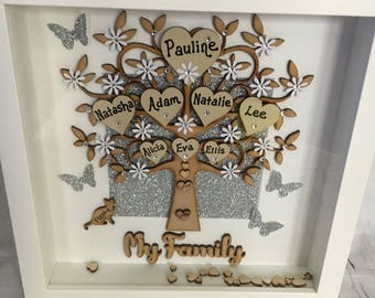 My Family/My World Titled Titled Family Tree Frame