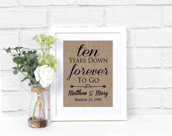 Anniversary Gifts for Men- 10 Year Anniversary- Anniversary Gifts for Woman- Gift for Husband- Burlap Print- Anniversary Gifts for Boyfriend