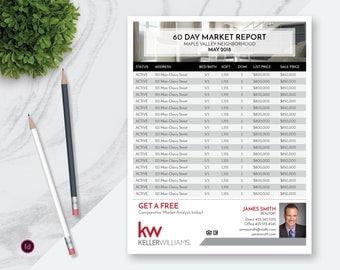 "InDesign Real Estate Market Update Flyer Template, Real Estate Flyer Template, InDesign Template, Market Report Flyers, 8.5"" x 11"", No.18"