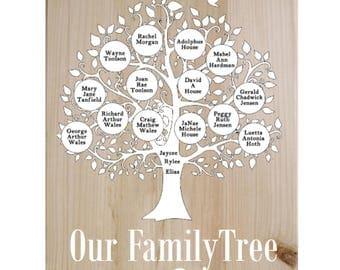 Customized Family Tree Plaque