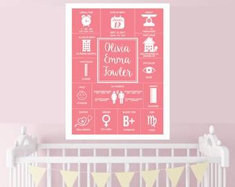 newborn stats wall decor printable baby girl room digital file wall art printable baby
