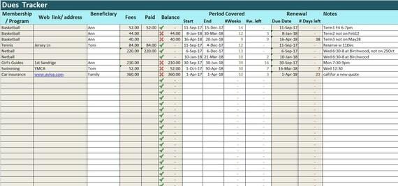 Fein Einfache Budget Tabellenkalkulationsvorlage Bilder - Beispiel ...