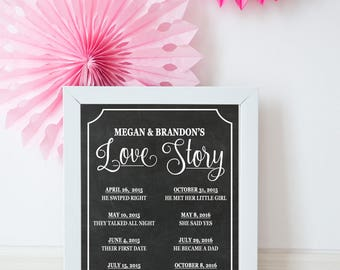 LOVE STORY SIGN, Chalkboard Love Story Sign, Wedding Decor, Wedding Sign, Love Story, Sign, Wedding Gift, Anniversary, Gift
