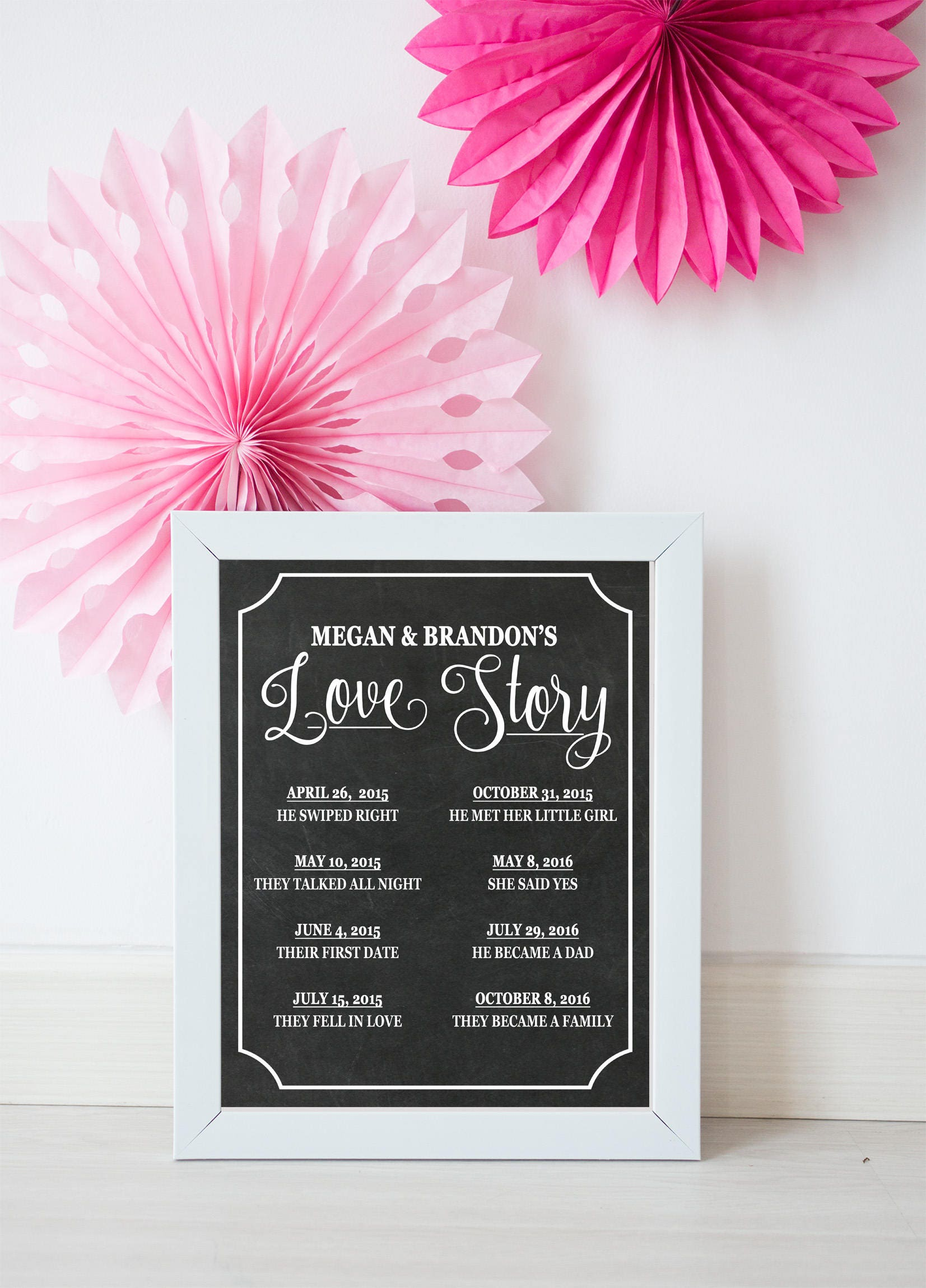 LOVE STORY SIGN, Chalkboard Love Story Sign, Wedding Decor, Wedding ...