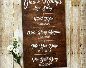 Special Date Wooden Sign - The First Day - The Yes Day - The Best Day - Wedding Date Sign