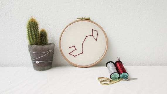 Scorpio star sign gift hand embroidery hoop art november